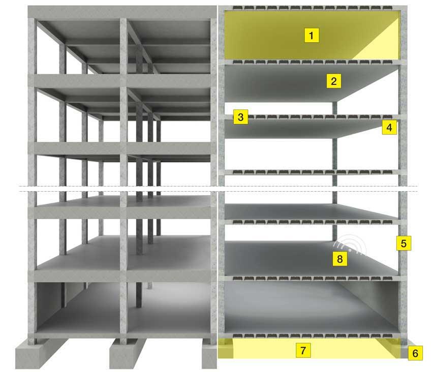 Vantagens pisos de betão armado aligeirados