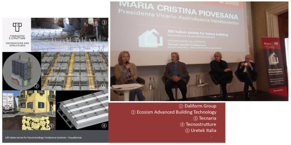 100-stories-future-building-symbola-daliform-group